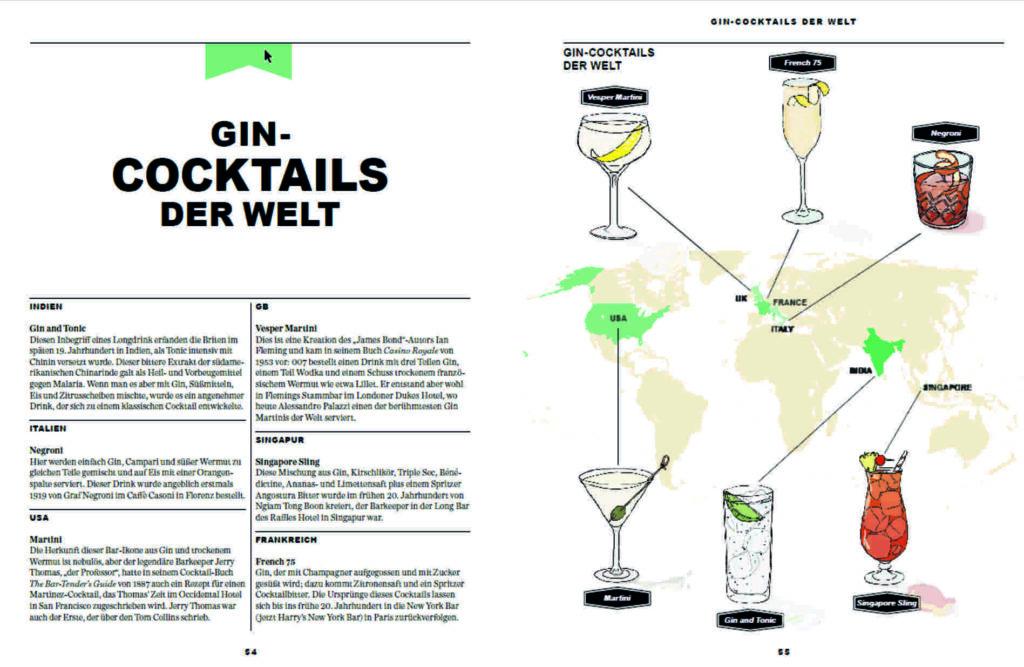 Seite GIN Cocktails der Welt